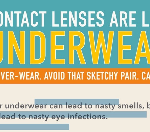Contact lenses are like underwear header